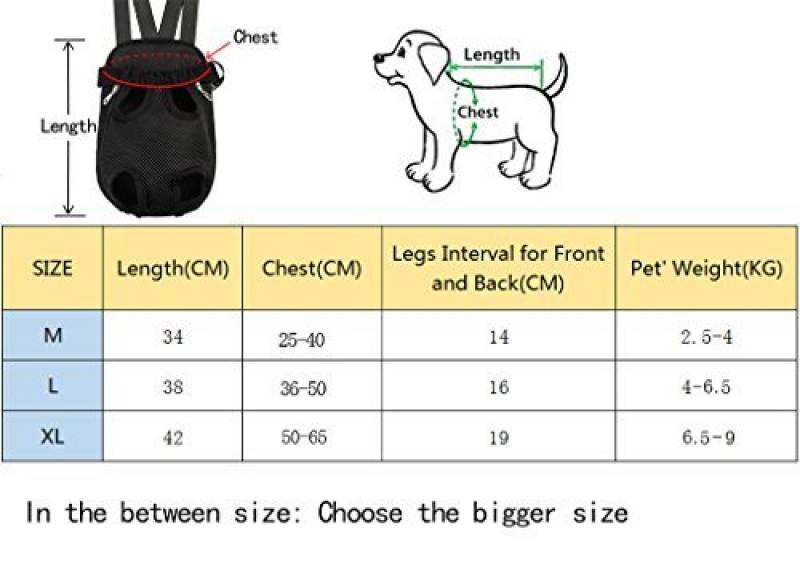 sac dos transport chien comment choisir les meilleurs mod les pour 2018 transporter son chien. Black Bedroom Furniture Sets. Home Design Ideas